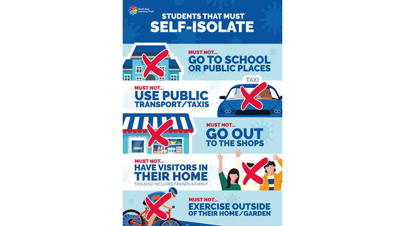 Self-isolation guidance for students